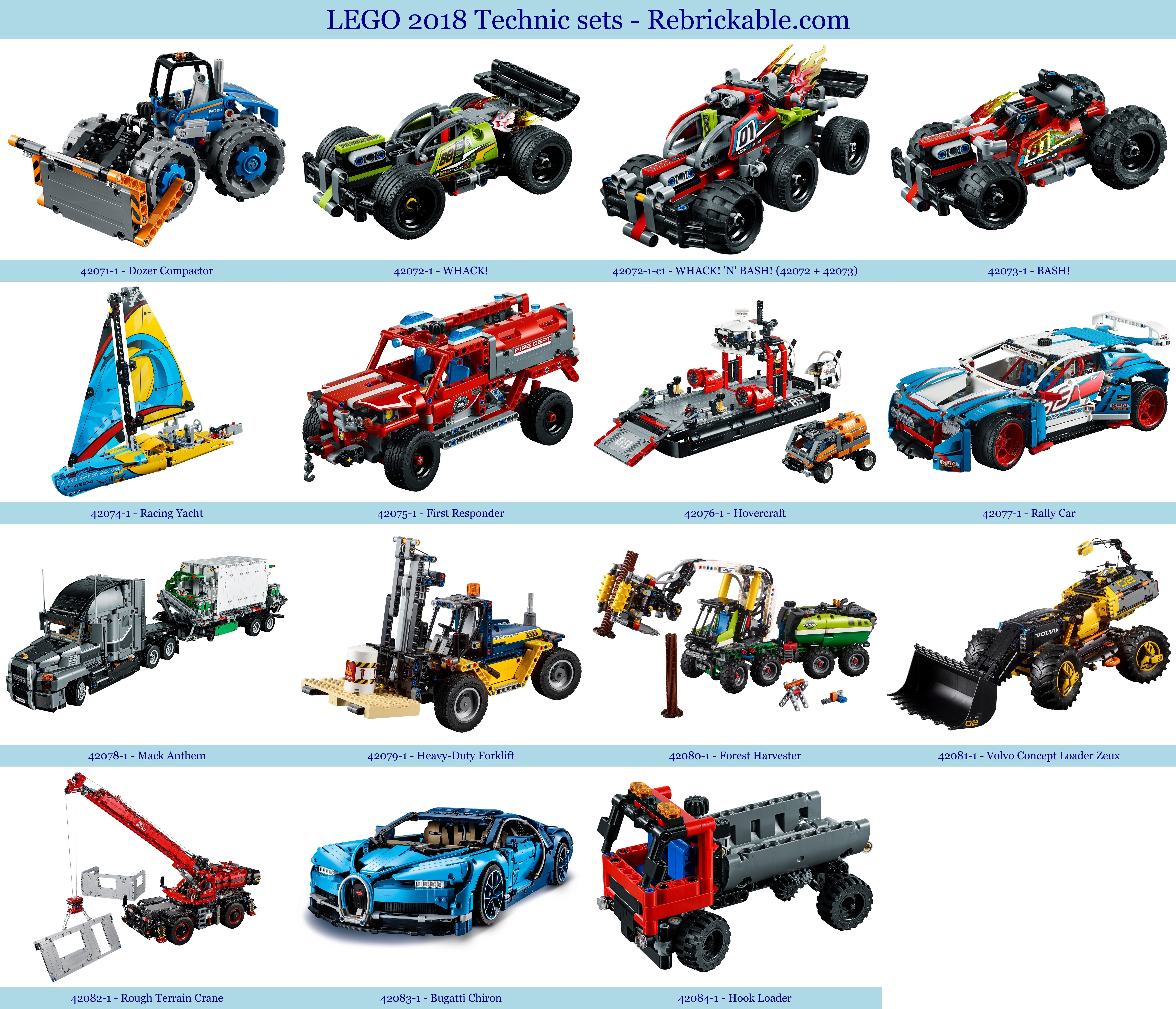 New 2018 Lego Sets Rebrickable Build With Lego