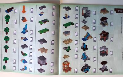 List of submodules in second instruction manual of LEGO Minecraft 21115 Crafting Box