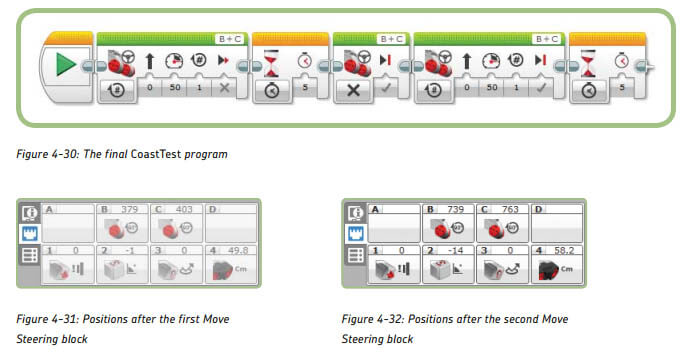 Review - The Art of LEGO Mindstorms EV3 Programming